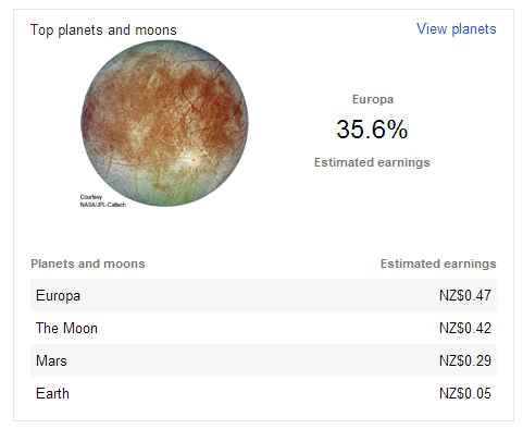 google adsens _moons